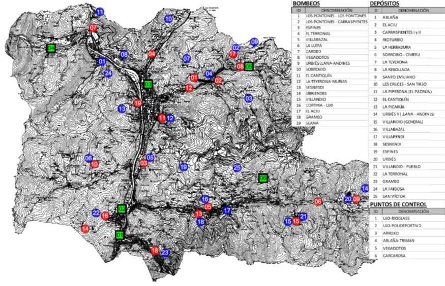 Red de Telecontrol del agua y localización de los bombeos y depósitos - Ayuntamiento de Mieres