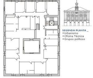 Segunda planta Casa Consistorial
