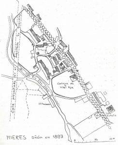 Plano de Oñon 1897 (Fuente: Noticias históricas sobre Mieres y su concejo)