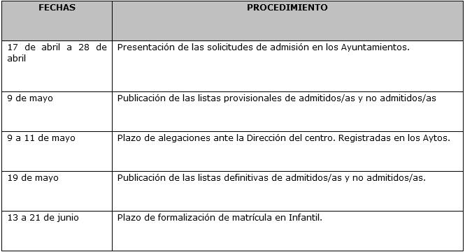Matriculaciones 2017-2018