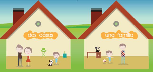 Una familia-Dos casas