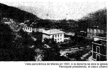 Vista panóramica de Mieres 1893