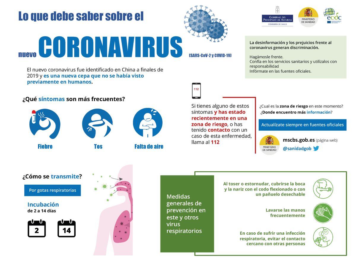 Coronavirus Poster 26 Feb