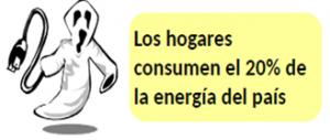 Los hogares consumen el 20% de la energía del país. Energía