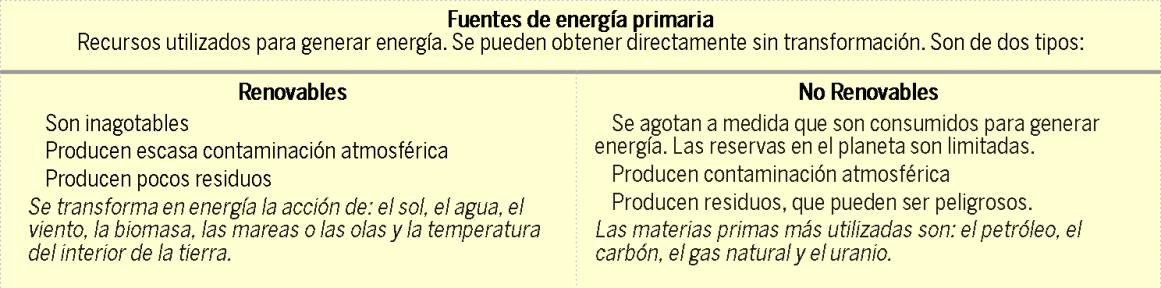 folleto energia 2
