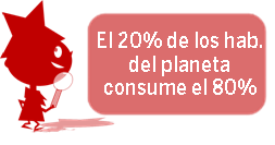 Foto Consumo mundial. Hábitos de Consumo