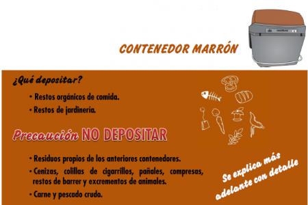 Contenedor Marrón(1)
