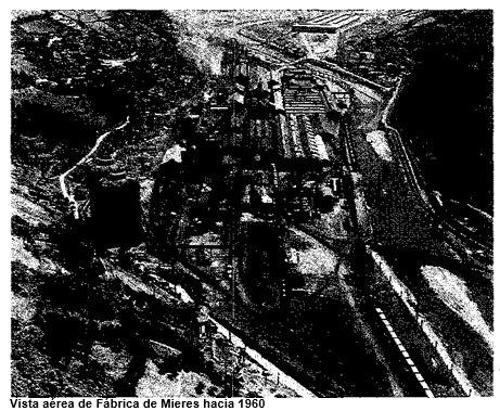 Fábrica Mieres 1960
