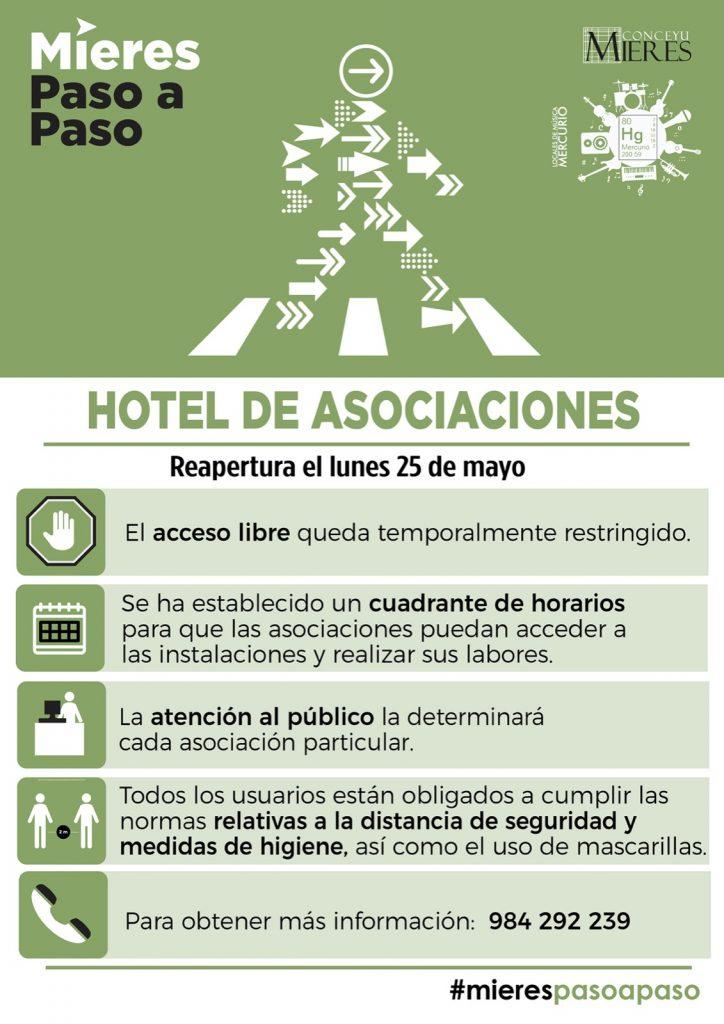 Hotel Asociaciones Desescalada