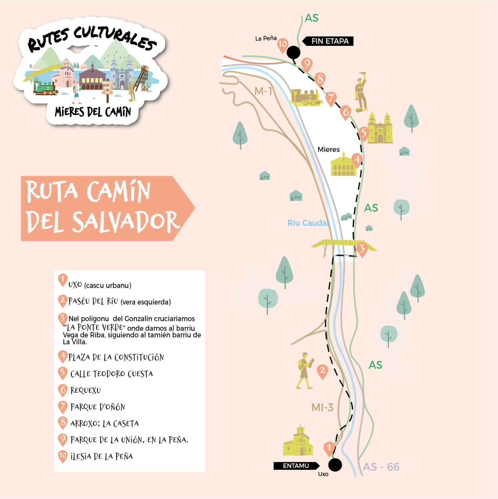 Ruta Camin Salvador