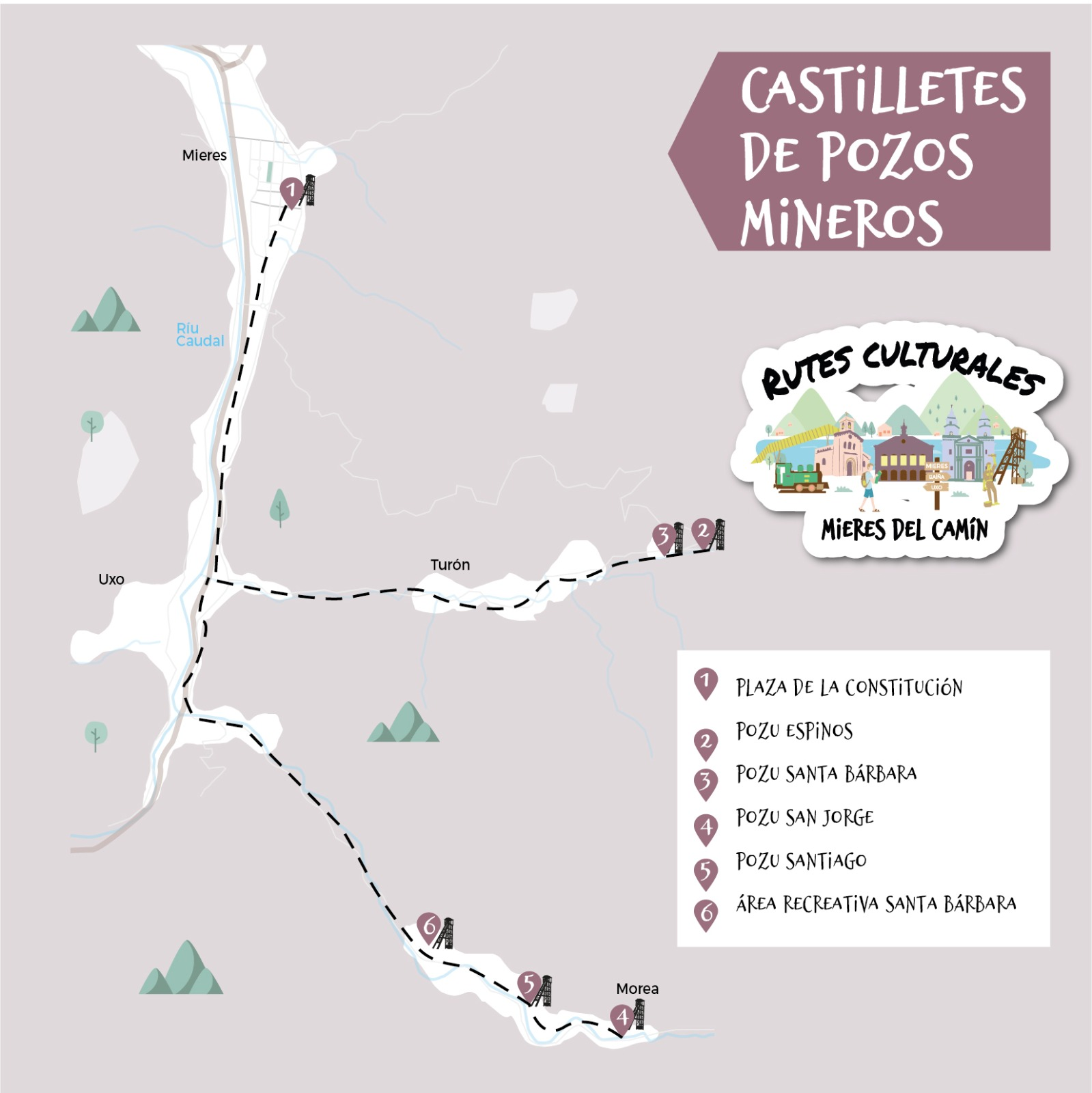 Ruta Castilletes Pozos Mineros