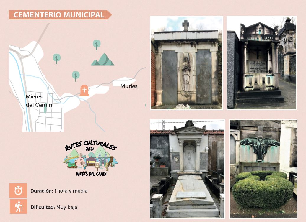 Itinerario Ruta Cultural Cementerio Mieres 2021