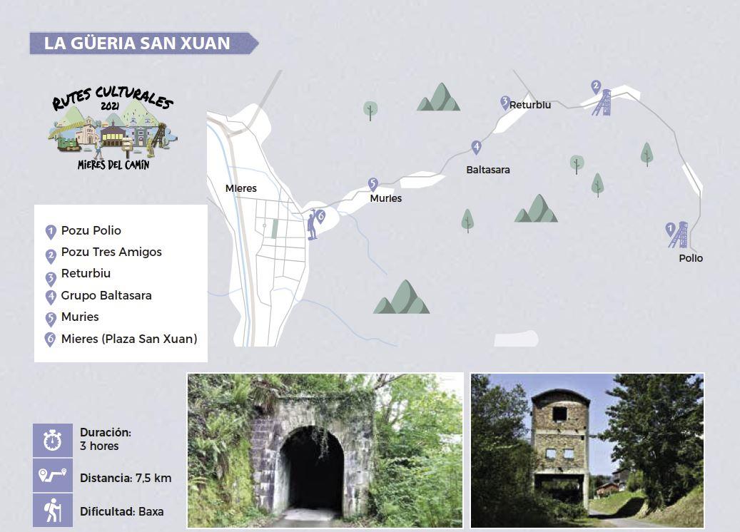 Ruta 2021 Gueria San Xuan